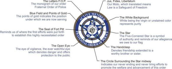 Explanation of the FOP Emblem
